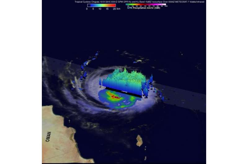 NASA sees Cyclone Chapala approaching landfall in Yemen