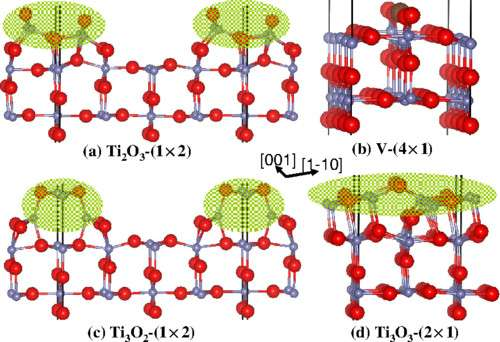 Researchers from MIPT predict properties of surface
