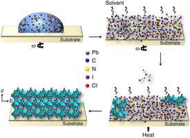 Researchers report better solar cells through chemistry