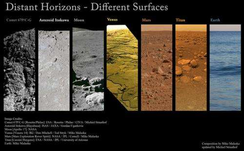 What other worlds have we landed on?