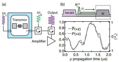 Hindsight and foresight together more accurately 'predict' quantum system's state than foresight alone