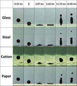 New paint makes tough self-cleaning surfaces