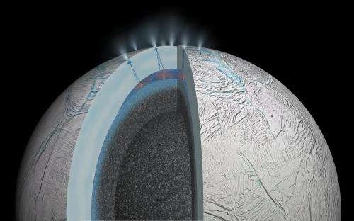 Study shows Saturn moon Enceladus's ocean may have hydrothermal activity