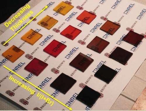 A new method for making perovskite solar cells