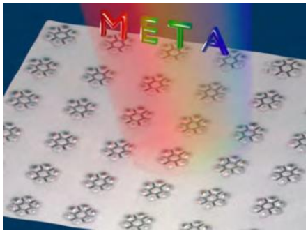 Researchers enhance nonlinear effects of optical metasurfaces