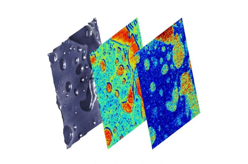 Researchers probe chemistry, topography and mechanics with one instrument