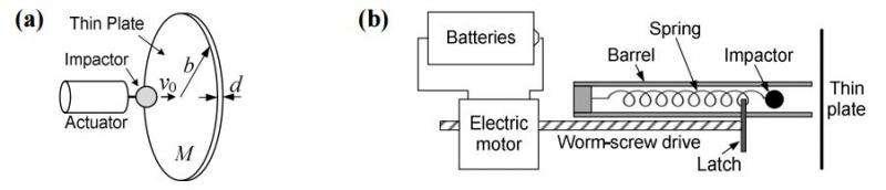 High-power acoustic sensor developed to detect stowaways