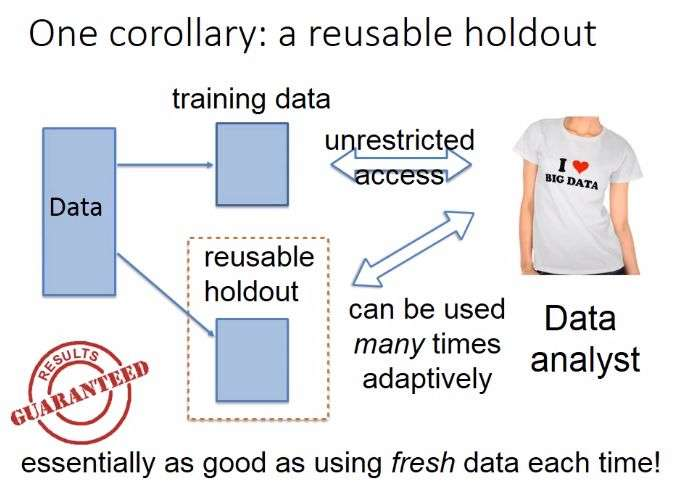 New algorithm aimed at combating science's reproducibility problem