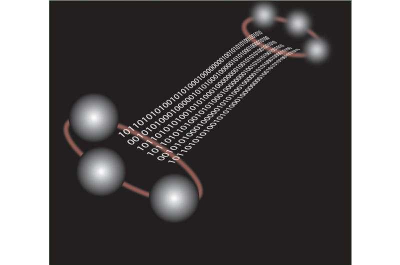 Scientists produce status check on quantum teleportation