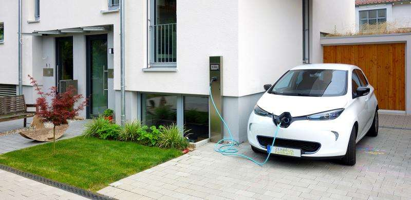 Solar vehicle charging at home