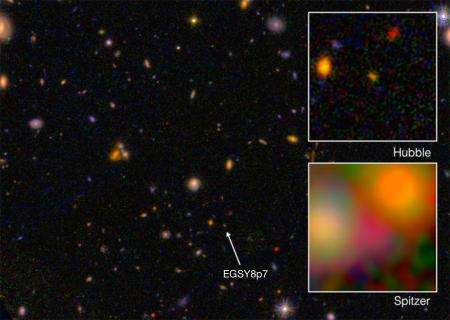 Astronomers detect the farthest galaxy yet with Keck telescope