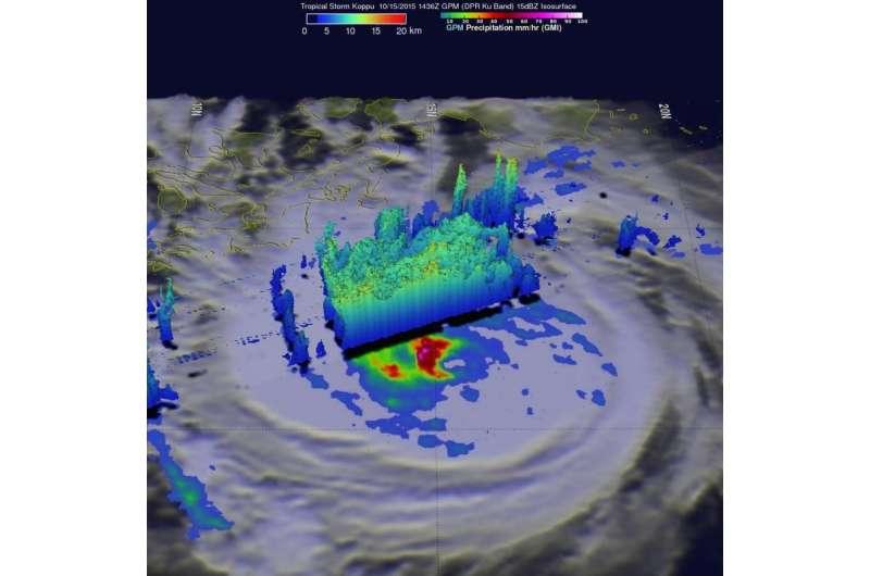 NASA's GPM sees Koppu menacing the Philippines