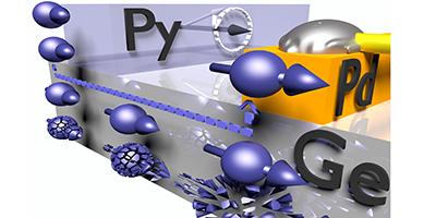 Demonstration of room temperature spin transport in germanium