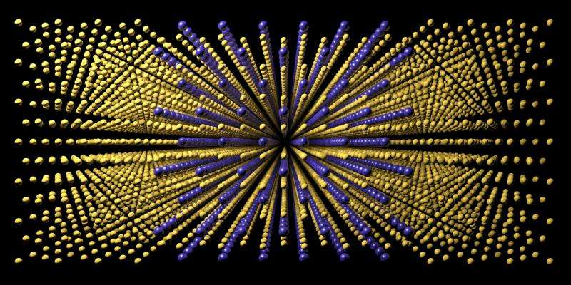 Researchers use high-performance computing to drive alloy design