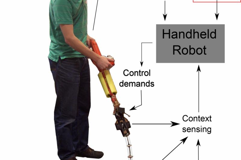 Researchers develop intelligent handheld robots