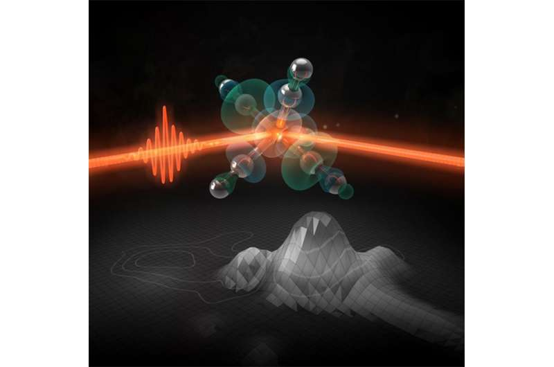 Scientists track ultrafast formation of catalyst with X-ray laser