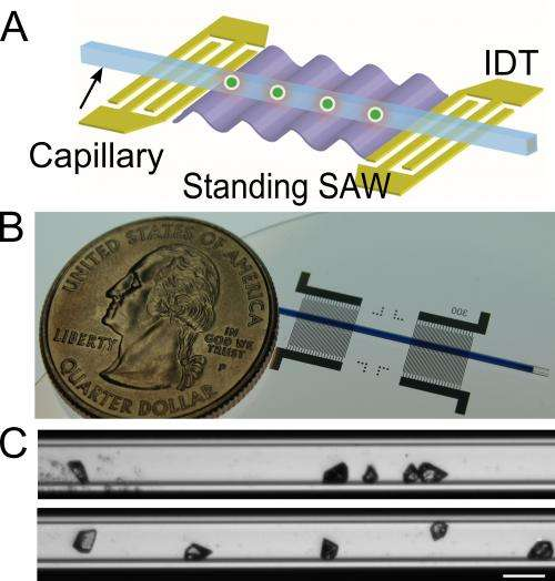 Acoustic Tweezers Device Expands the Range of X-ray Crystallography