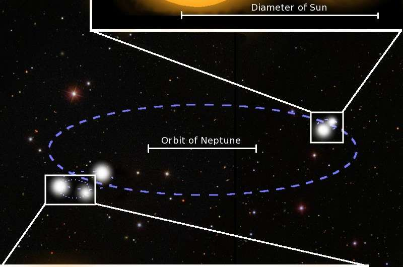 A five star, doubly-eclipsing star system