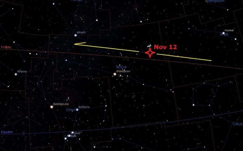 A Halloween season 'Taurid meteor swarm' on tap for 2015?