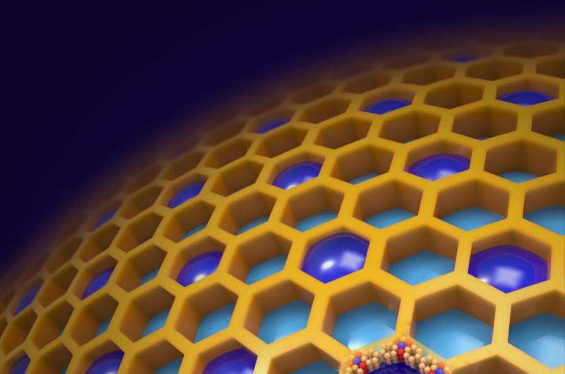 A new way to look at MOFs