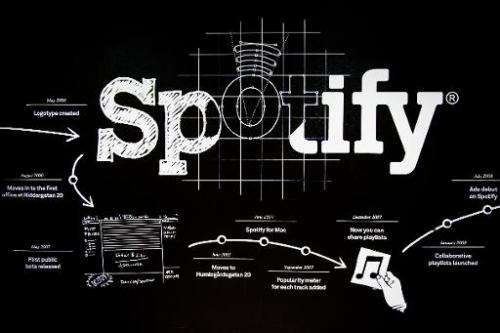A timeline of Spotify's accomplishments is pictured on a wall at the entrance to the company headquarters in Stockholm on Februa