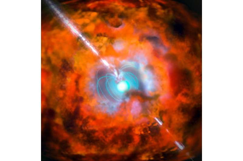 Biggest explosions in the universe powered by strongest magnets