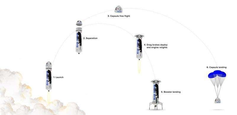 Billionaires aim for cheaper spaceflight