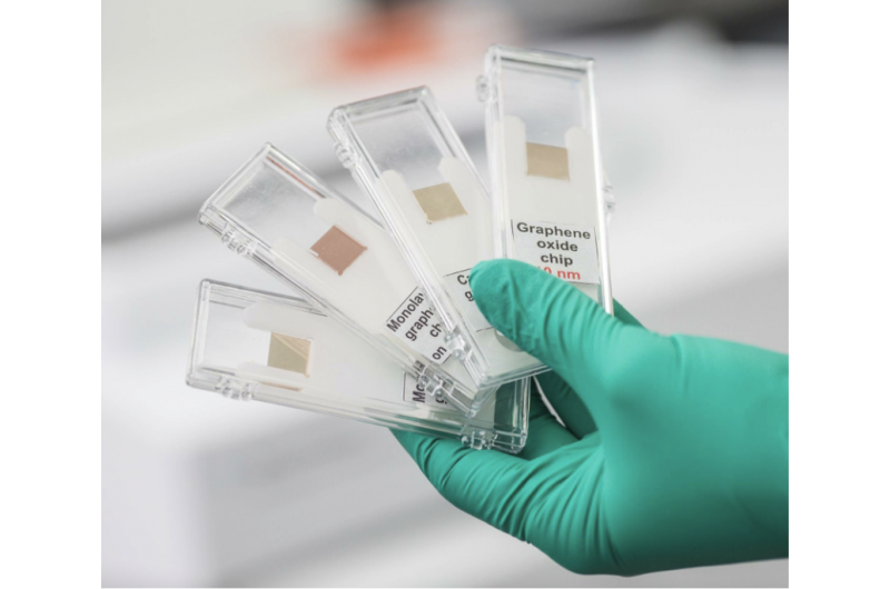 Biosensor chips