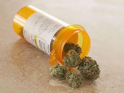 Canadian multicenter study examines safety of medical cannabis in the treatment of chronic pain