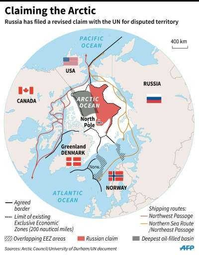 Carving up the Arctic