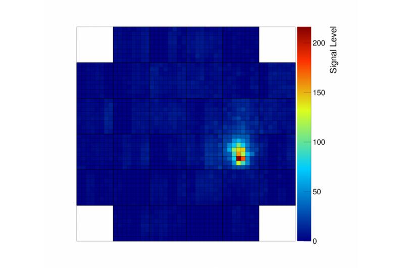 Cherenkov Light Event Image