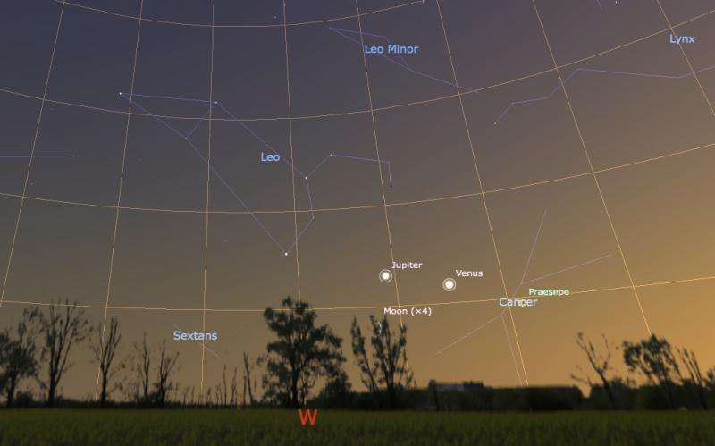 Close approach of Venus and Jupiter visible in evening sky