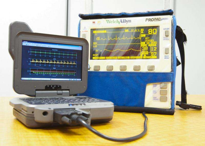 Computerized vital signs analysis may help prevent trauma patients from bleeding to death