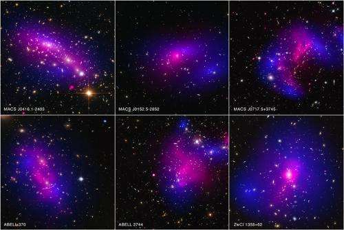 Dark matter is darker than once thought
