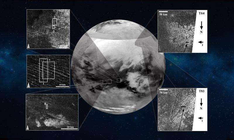 Deserts and dunes—Earth as an analogue for Titan