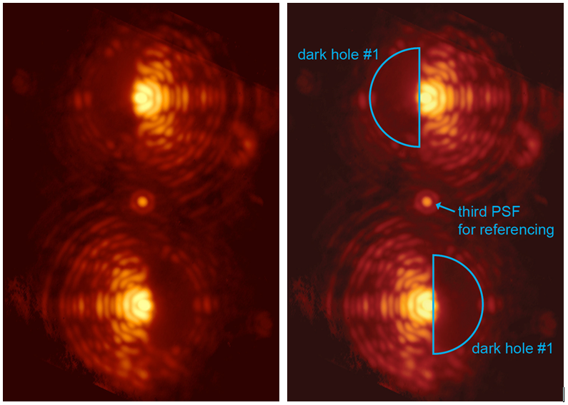 Detecting exoplanets close to their host star