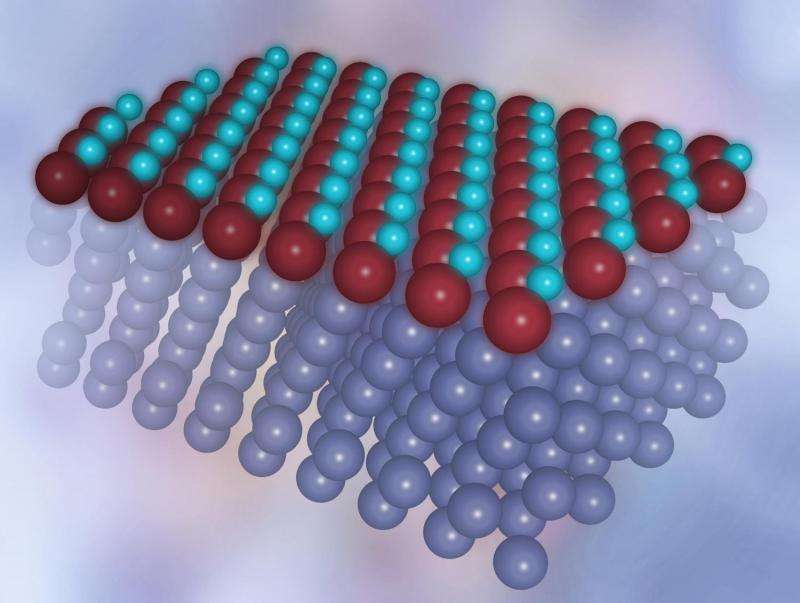 Dimensionality transition in a newly created material