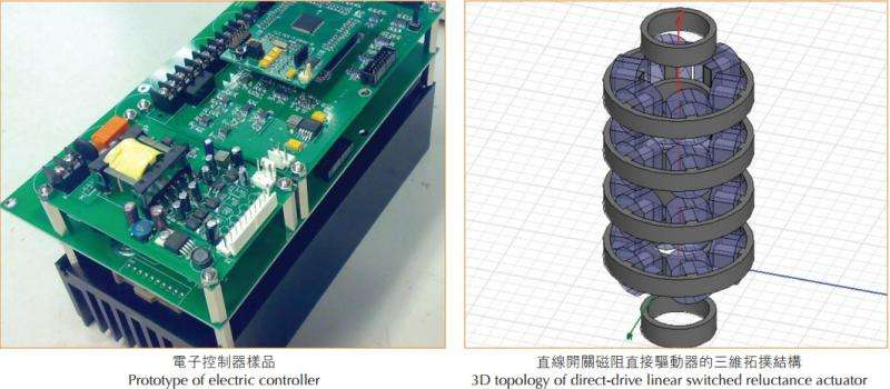 Direct-drive linear switched reluctance actuator for automobile active suspension systems
