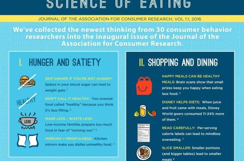 Eating healthy or feeling empty?