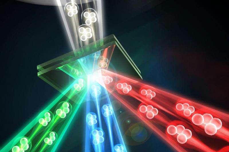 Entangled photons unlock new super-sensitive characterisation of quantum technology