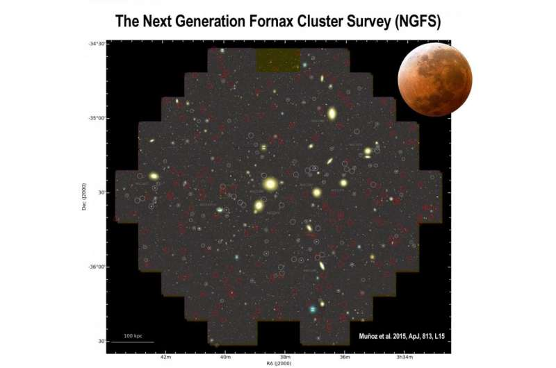 Faint dwarf galaxies in Fornax shed light on a cosmological mystery