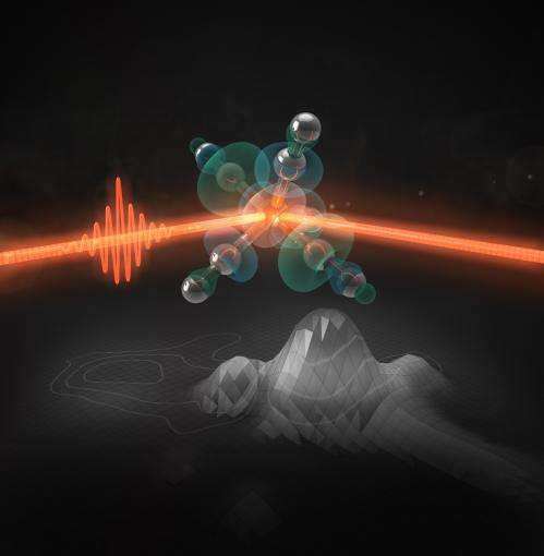 Femto-snapshots of reaction kinetics