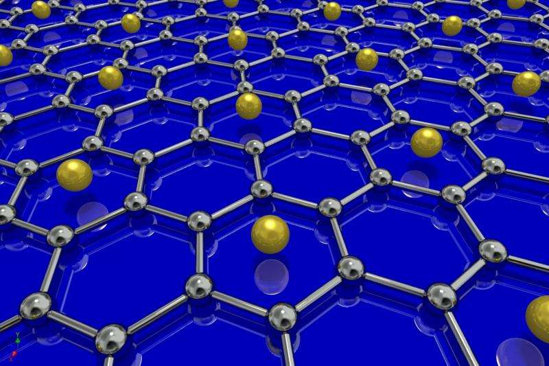 First superconducting graphene created by UBC researchers