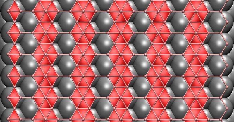 For 2-D boron, it's all about that base