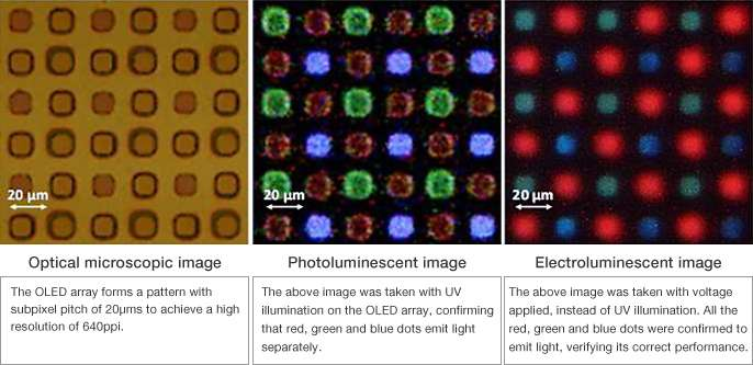 Full-color organic light-emitting diodes with photoresist technology for organic semiconductors