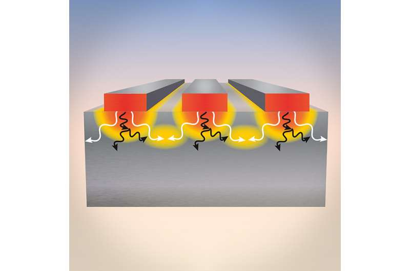 Hot nanostructures cool faster when they are physically close together