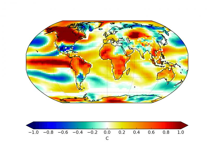 How does El Niño warm the entire globe?