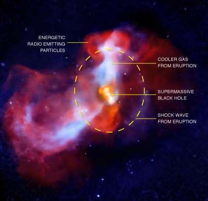 How Massive Can Black Holes Get?