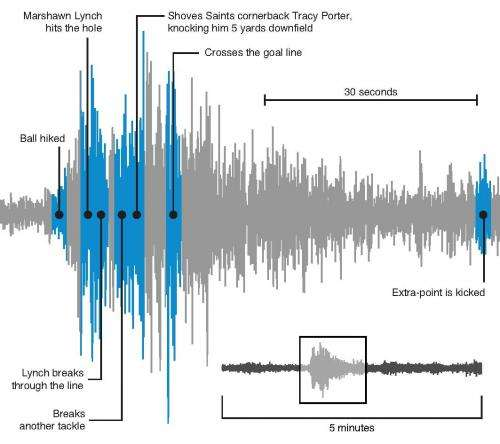 How the 'Beast Quake' is helping scientists track real earthquakes