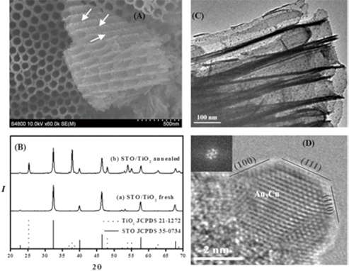 Hydrocarbon photocatalysts get in shape and go for gold